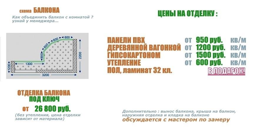 схема отделки балкона п3м