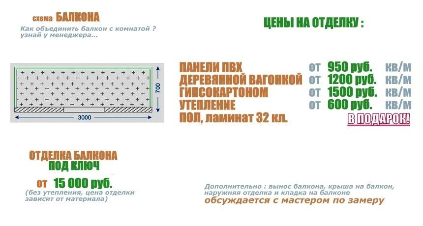 схема отделки баллкона сталлинка