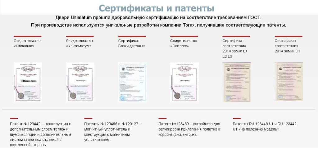 Ультиматум сертификаты и патенты