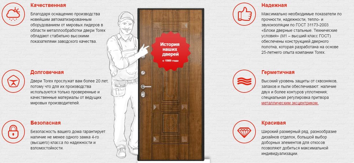 6 аргументов ЗА металлические двери ТОРЕКС