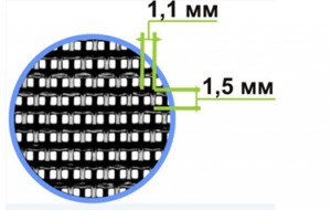 сетка антикошка размер ячейки